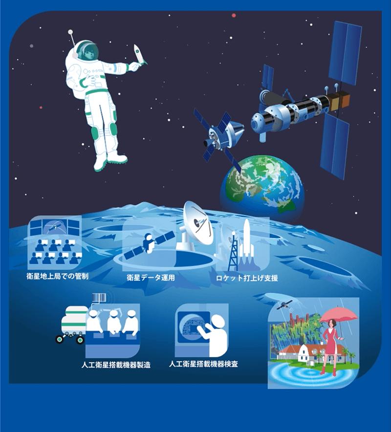 宇宙システム
